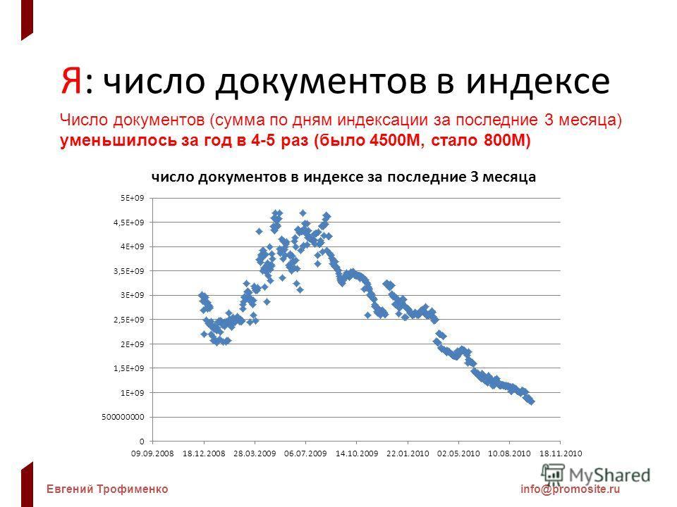 Евгений Трофименкоinfo@promosite.ru Я: число документов в индексе Число документов (сумма по дням индексации за последние 3 месяца) уменьшилось за год в 4-5 раз (было 4500М, стало 800М)