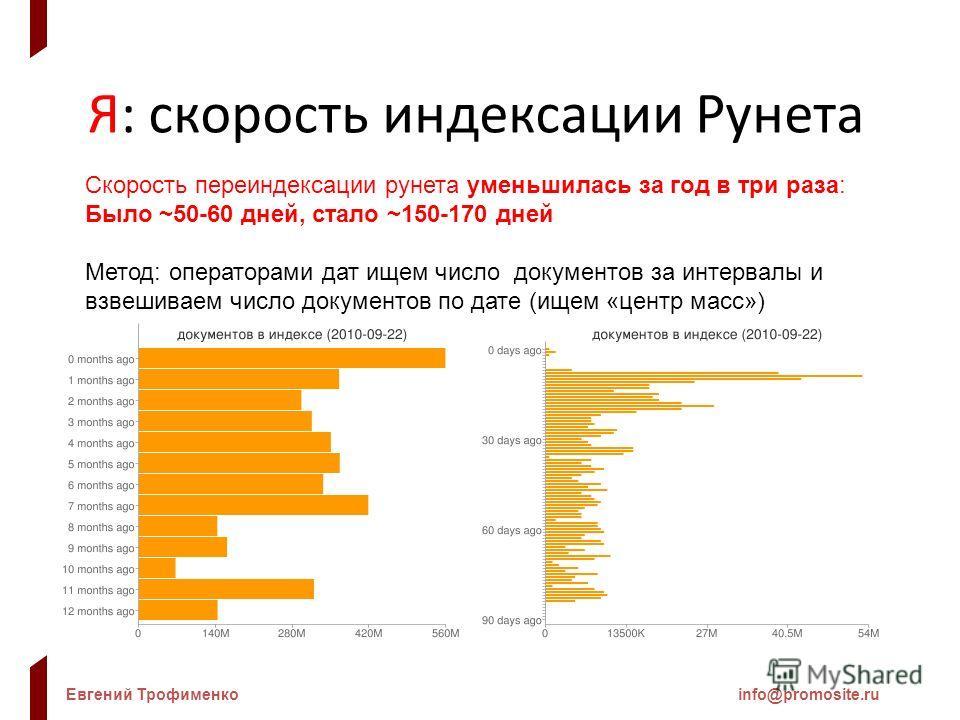 Евгений Трофименкоinfo@promosite.ru Я: скорость индексации Рунета Скорость переиндексации рунета уменьшилась за год в три раза: Было ~50-60 дней, стало ~150-170 дней Метод: операторами дат ищем число документов за интервалы и взвешиваем число докумен