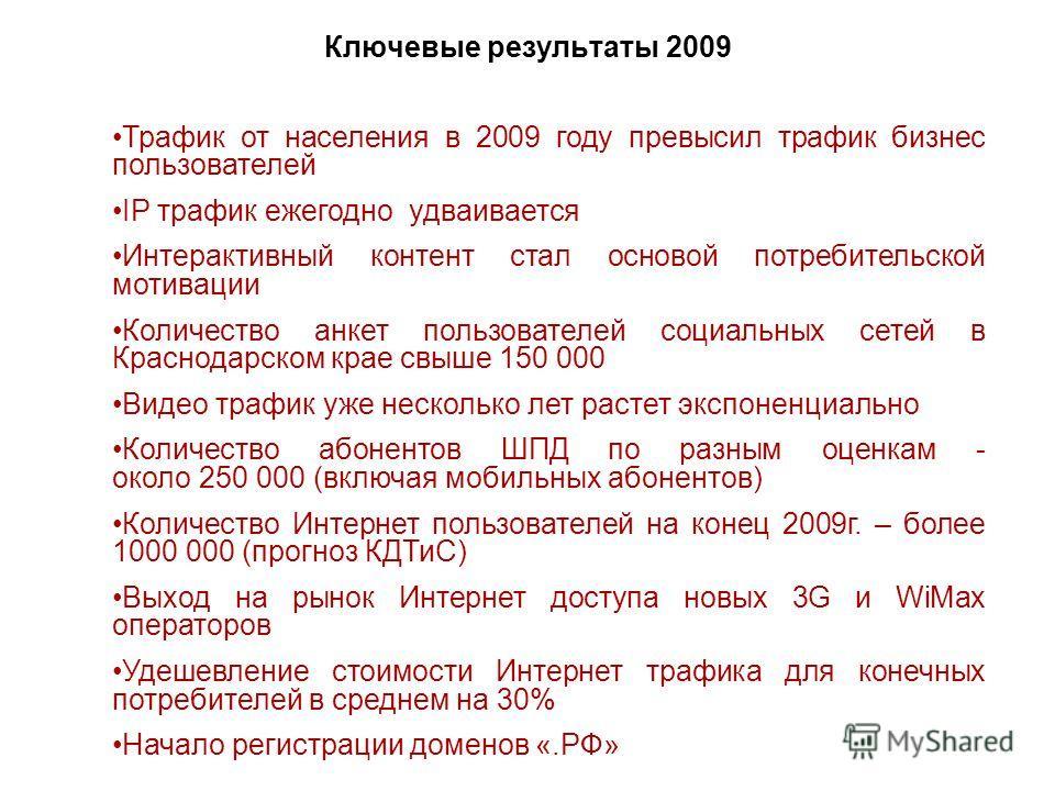 Трафик от населения в 2009 году превысил трафик бизнес пользователей IP трафик ежегодно удваивается Интерактивный контент стал основой потребительской мотивации Количество анкет пользователей социальных сетей в Краснодарском крае свыше 150 000 Видео