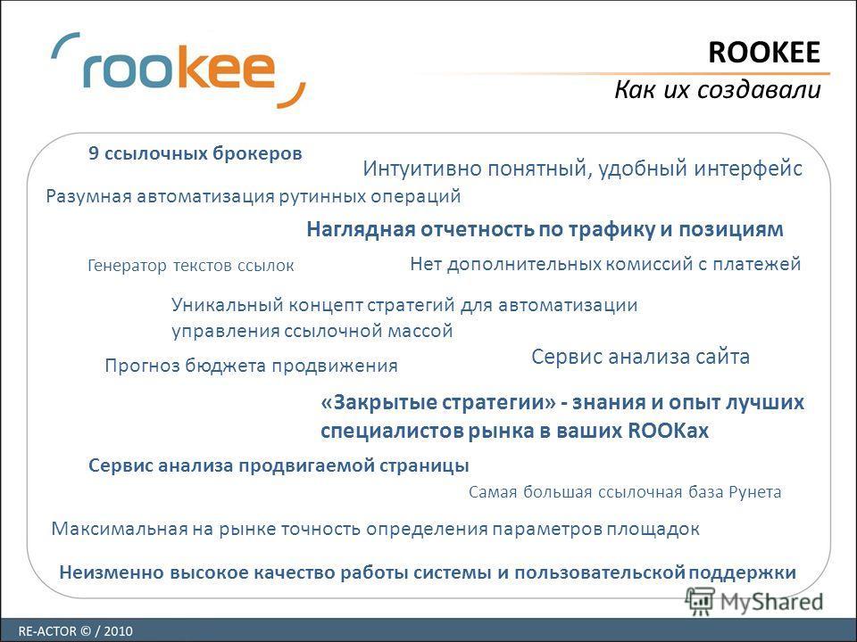 ROOKEE Как их создавали Неизменно высокое качество работы системы и пользовательской поддержки 9 ссылочных брокеров Самая большая ссылочная база Рунета Разумная автоматизация рутинных операций Интуитивно понятный, удобный интерфейс Уникальный концепт