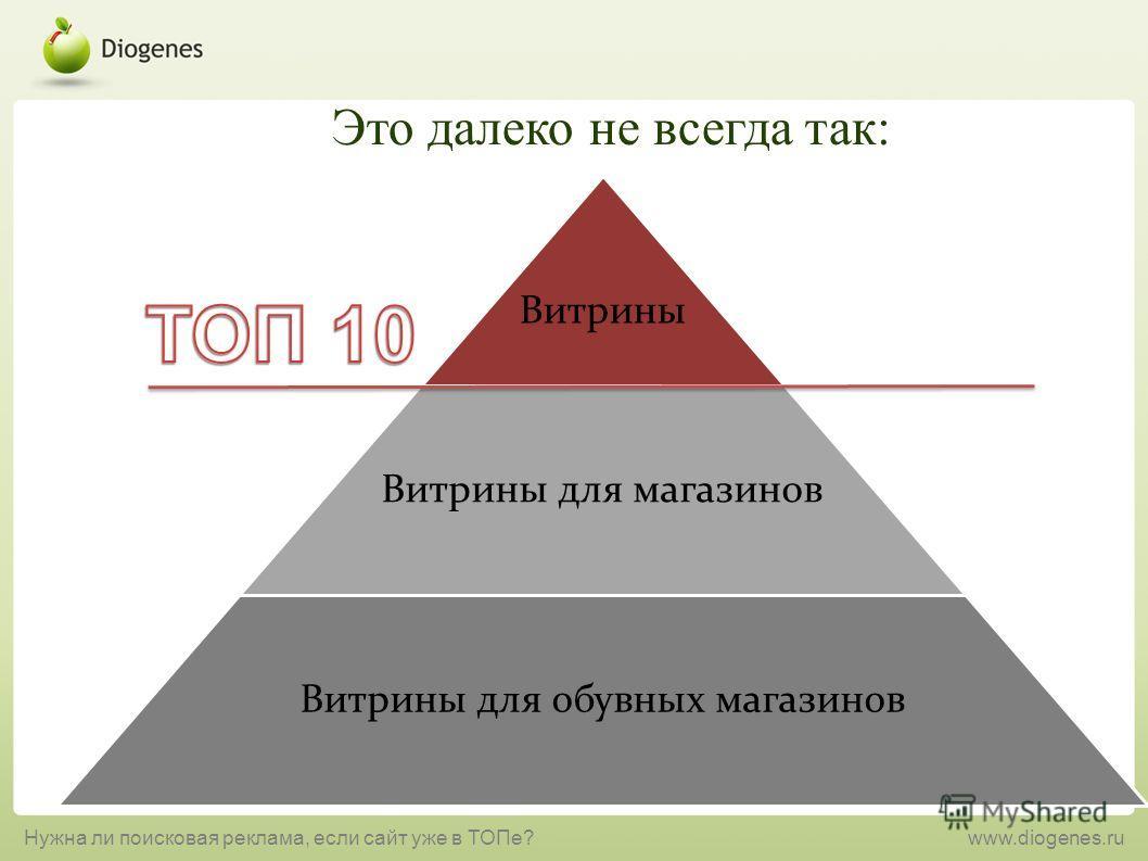 Это далеко не всегда так: Нужна ли поисковая реклама, если сайт уже в ТОПе?www.diogenes.ru Витрины Витрины для магазинов Витрины для обувных магазинов