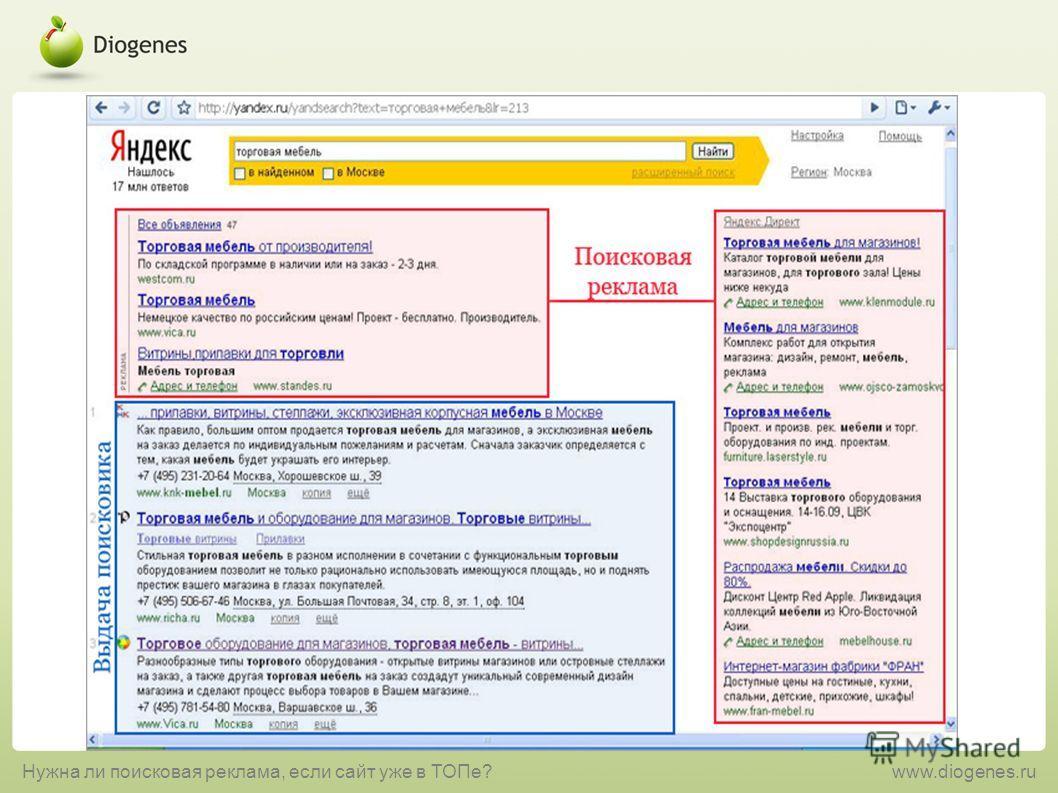 Нужна ли поисковая реклама, если сайт уже в ТОПе?www.diogenes.ru