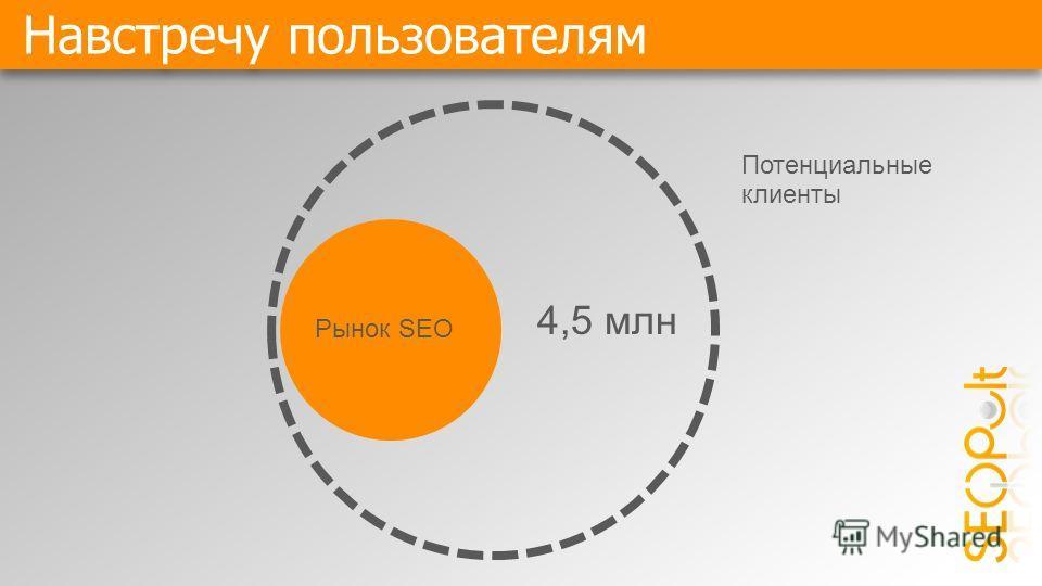 Рынок SEO Потенциальные клиенты 4,5 млн