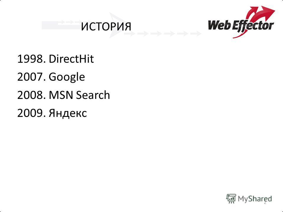 ИСТОРИЯ 1998. DirectHit 2007. Google 2008. MSN Search 2009. Яндекс 2
