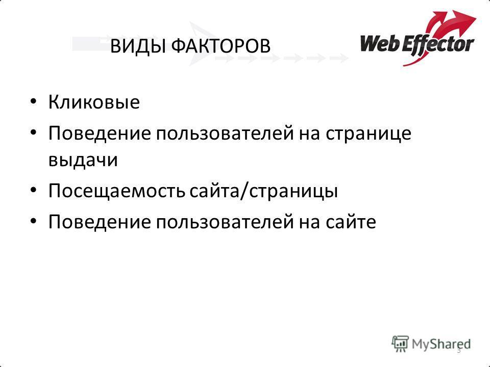 ВИДЫ ФАКТОРОВ Кликовые Поведение пользователей на странице выдачи Посещаемость сайта/страницы Поведение пользователей на сайте 3