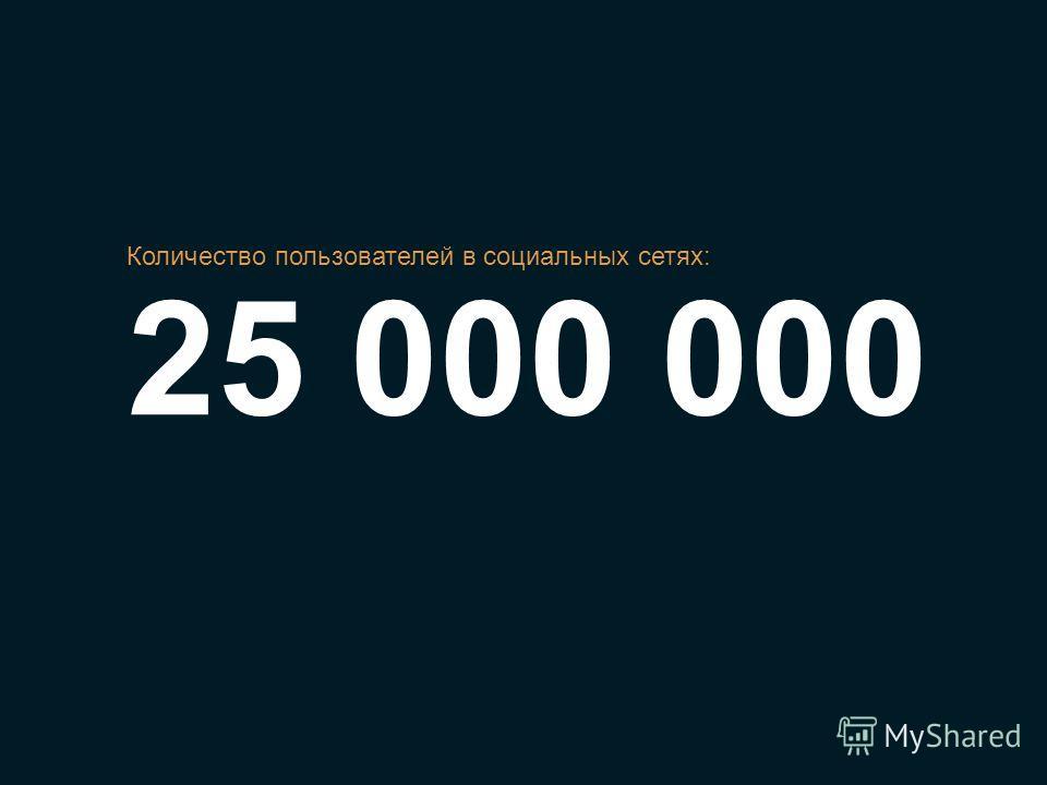 25 000 000 Количество пользователей в социальных сетях:
