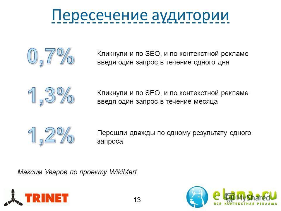 Пересечение аудитории 13 Максим Уваров по проекту WikiMart Кликнули и по SEO, и по контекстной рекламе введя один запрос в течение одного дня Перешли дважды по одному результату одного запроса Кликнули и по SEO, и по контекстной рекламе введя один за