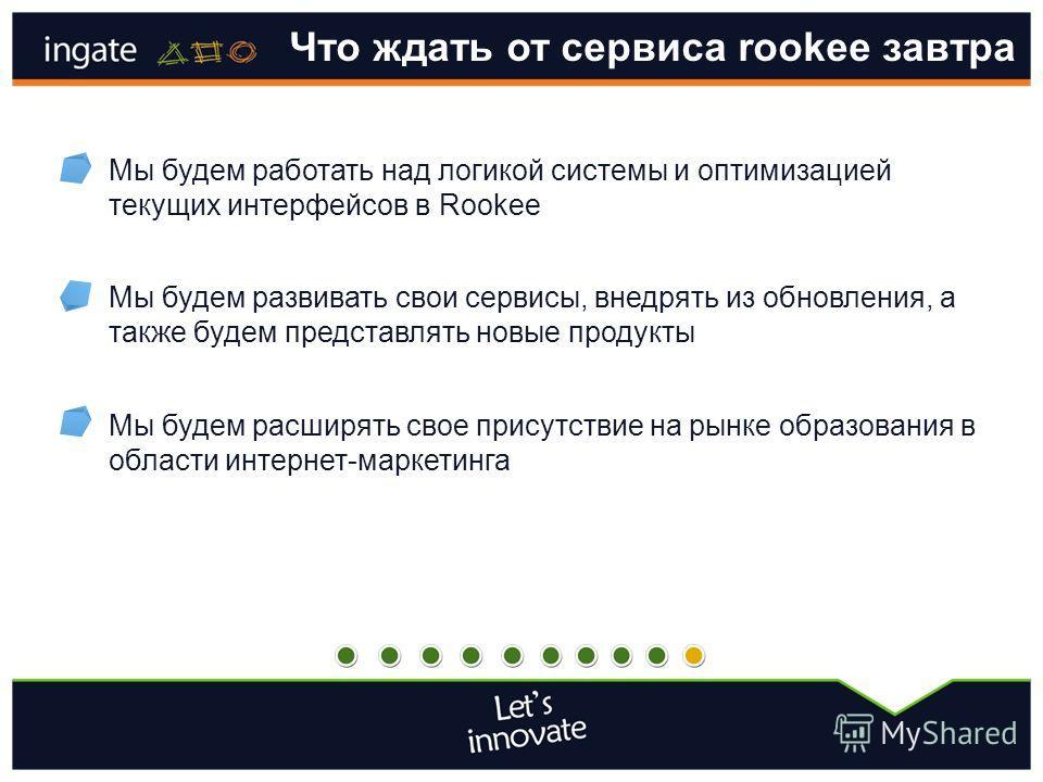 Что ждать от сервиса rookee завтра Мы будем работать над логикой системы и оптимизацией текущих интерфейсов в Rookee Мы будем развивать свои сервисы, внедрять из обновления, а также будем представлять новые продукты Мы будем расширять свое присутстви