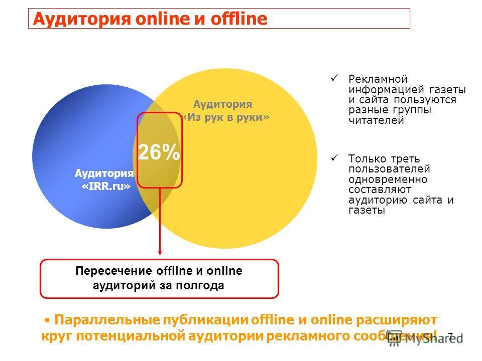 7 Аудитория «IRR.ru» Аудитория «Из рук в руки» 26% Пересечение offline и online аудиторий за полгода Аудитория online и offline Рекламной информацией газеты и сайта пользуются разные группы читателей Только треть пользователей одновременно составляют