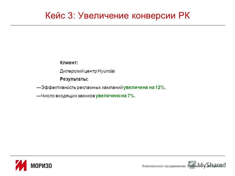 Комплексное продвижение компаний в интернете Кейс 3: Увеличение конверсии РК Клиент: Дилерский центр Hyundai Результаты: Эффективность рекламных кампаний увеличена на 12%, Число входящих звонков увеличено на 7%.