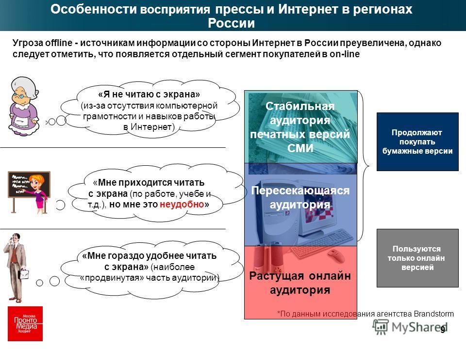 9 Угроза offline - источникам информации со стороны Интернет в России преувеличена, однако следует отметить, что появляется отдельный сегмент покупателей в on-line Пользуются только онлайн версией Продолжают покупать бумажные версии *По данным исслед
