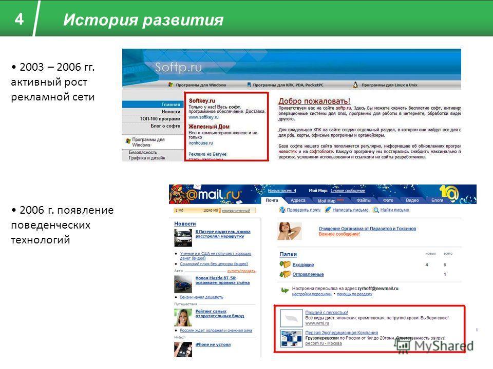 4 История развития 2003 – 2006 гг. активный рост рекламной сети 2006 г. появление поведенческих технологий