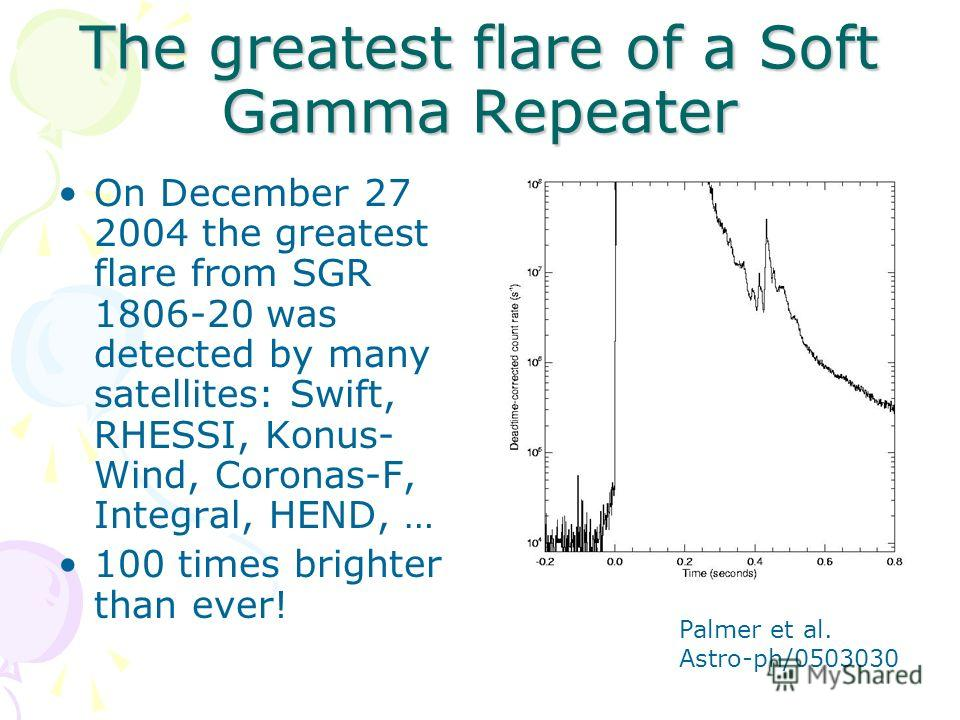 The greatest flare of a Soft Gamma Repeater On December 27 2004 the greatest flare from SGR 1806-20 was detected by many satellites: Swift, RHESSI, Konus- Wind, Coronas-F, Integral, HEND, … 100 times brighter than ever! Palmer et al. Astro-ph/0503030