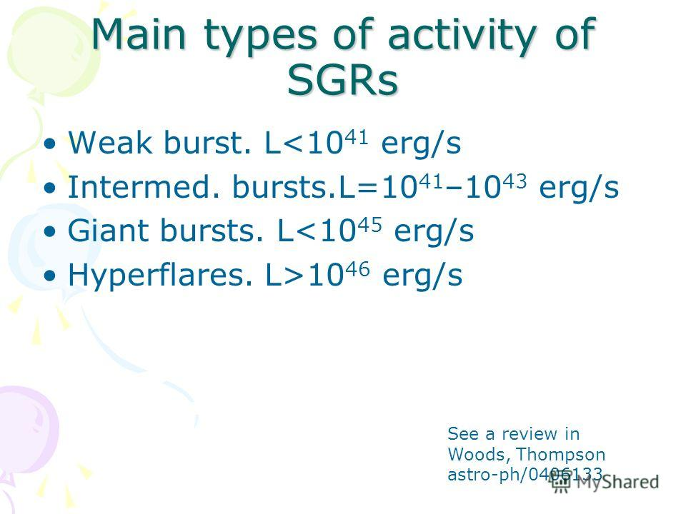 Main types of activity of SGRs Weak burst. L