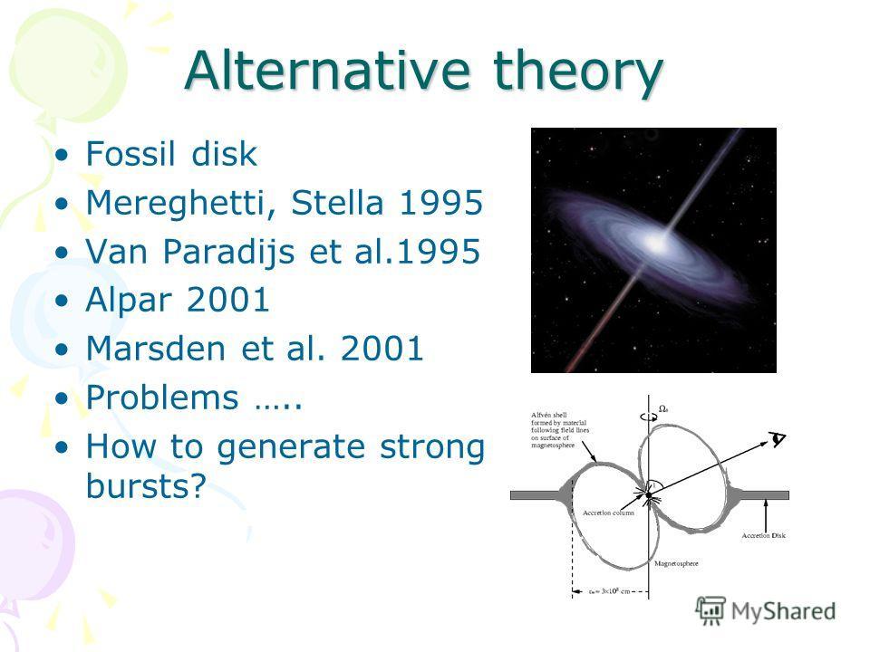 Alternative theory Fossil disk Mereghetti, Stella 1995 Van Paradijs et al.1995 Alpar 2001 Marsden et al. 2001 Problems ….. How to generate strong bursts?