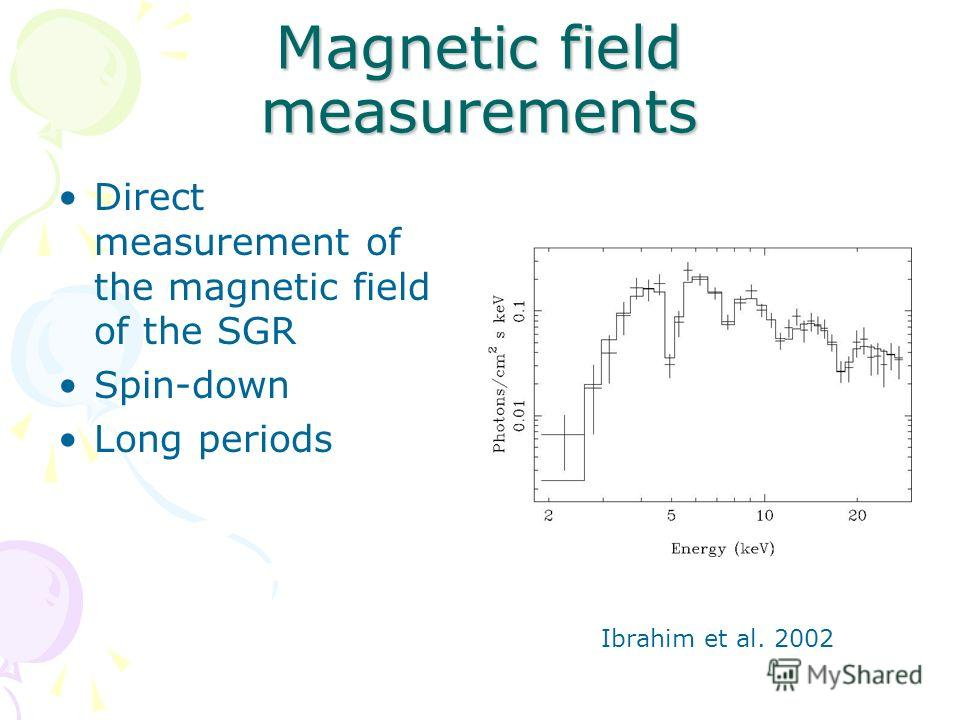 Magnetic field measurements Direct measurement of the magnetic field of the SGR Spin-down Long periods Ibrahim et al. 2002