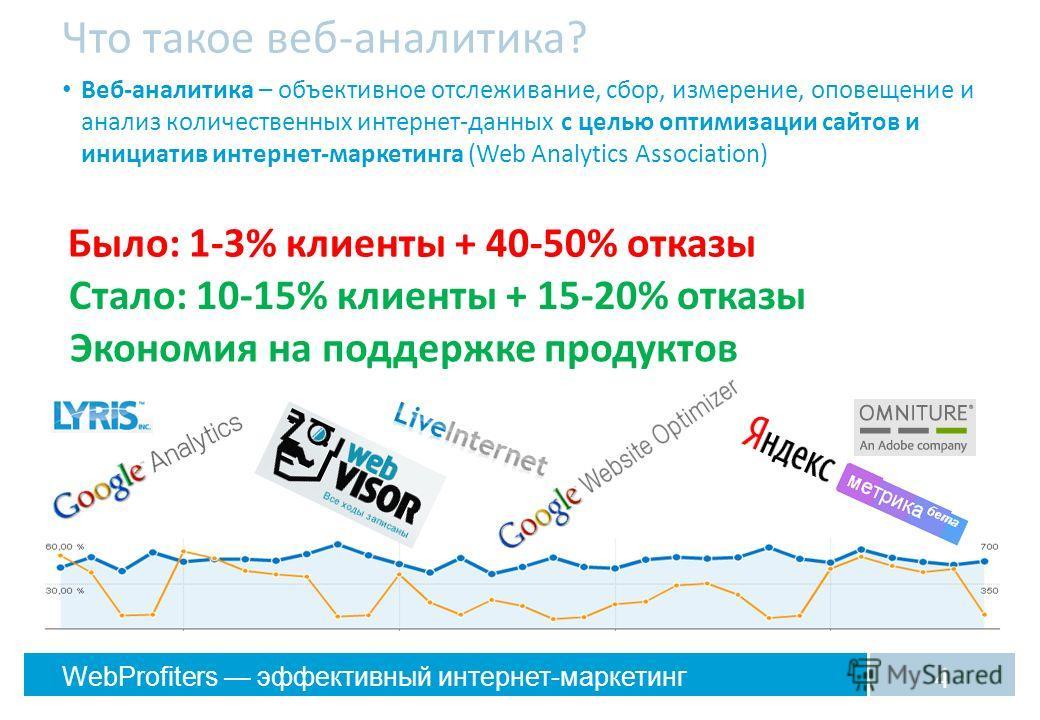 WebProfiters эффективный интернет-маркетинг Что такое веб-аналитика? Веб-аналитика – объективное отслеживание, сбор, измерение, оповещение и анализ количественных интернет-данных с целью оптимизации сайтов и инициатив интернет-маркетинга (Web Analyti