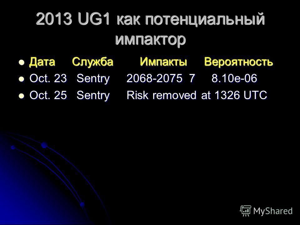 2013 UG1 как потенциальный импактор Дата Служба Импакты Вероятность Дата Служба Импакты Вероятность Oct. 23 Sentry 2068-2075 7 8.10e-06 Oct. 23 Sentry 2068-2075 7 8.10e-06 Oct. 25 Sentry Risk removed at 1326 UTC Oct. 25 Sentry Risk removed at 1326 UT