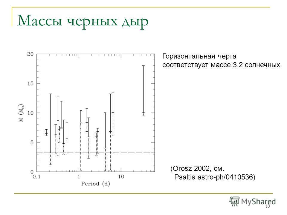 10 Массы черных дыр (Orosz 2002, см. Psaltis astro-ph/0410536) Горизонтальная черта соответствует массе 3.2 солнечных.