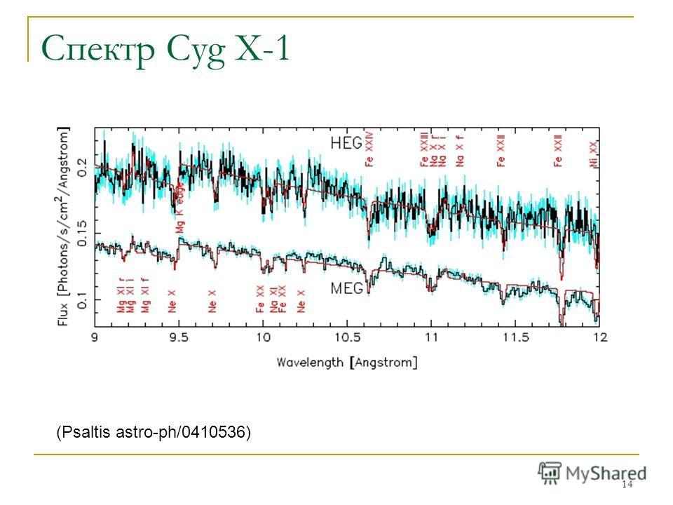 14 Спектр Cyg X-1 (Psaltis astro-ph/0410536)