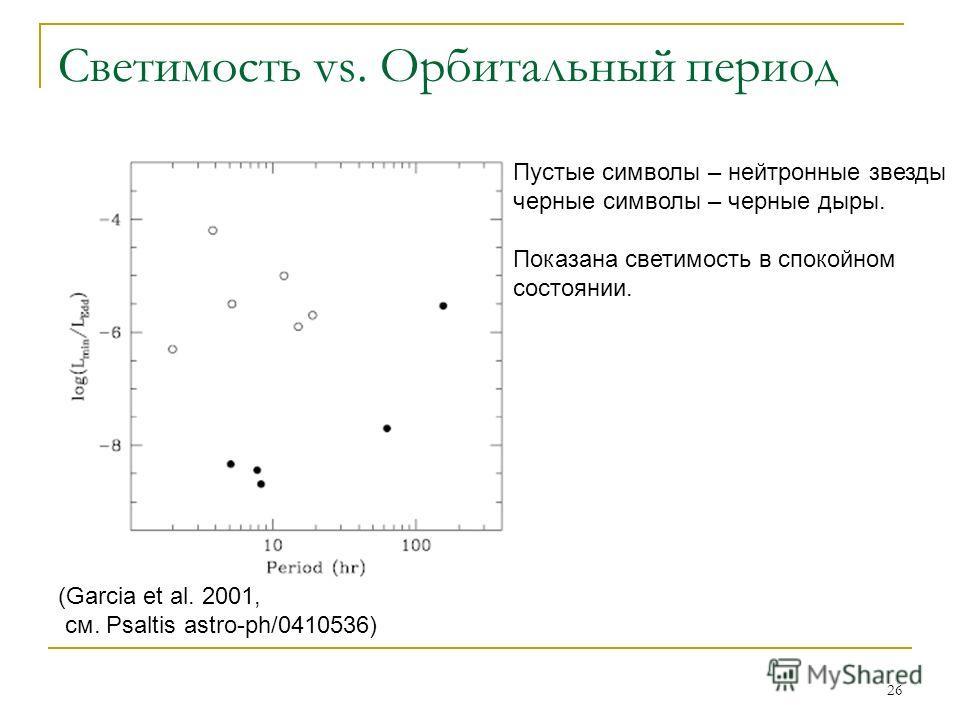 26 Светимость vs. Орбитальный период (Garcia et al. 2001, см. Psaltis astro-ph/0410536) Пустые символы – нейтронные звезды черные символы – черные дыры. Показана светимость в спокойном состоянии.