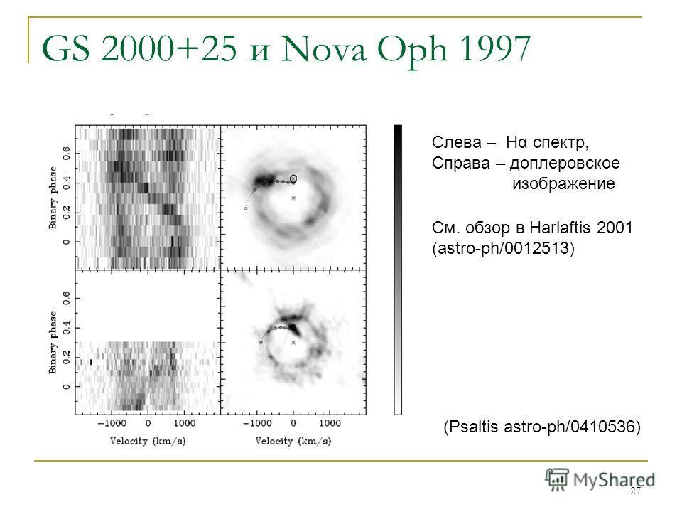 27 GS 2000+25 и Nova Oph 1997 (Psaltis astro-ph/0410536) Слева – Hα спектр, Справа – доплеровское изображение См. обзор в Harlaftis 2001 (astro-ph/0012513)