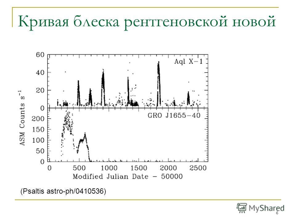 6 Кривая блеска рентгеновской новой (Psaltis astro-ph/0410536)