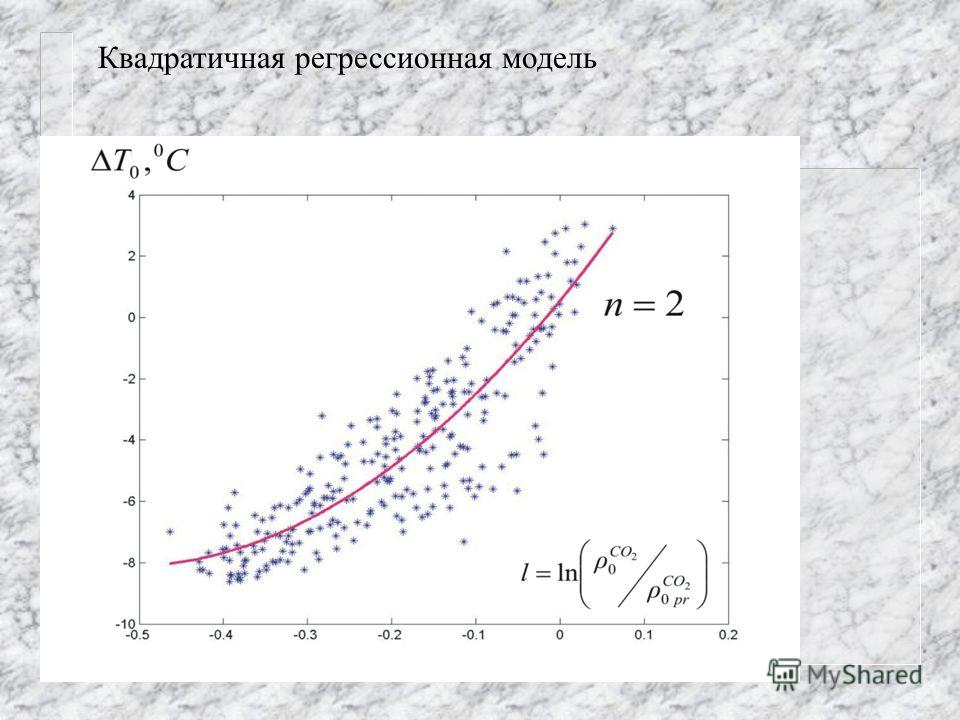 Квадратичная регрессионная модель