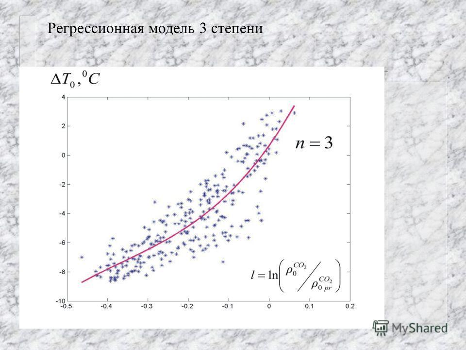Регрессионная модель 3 степени