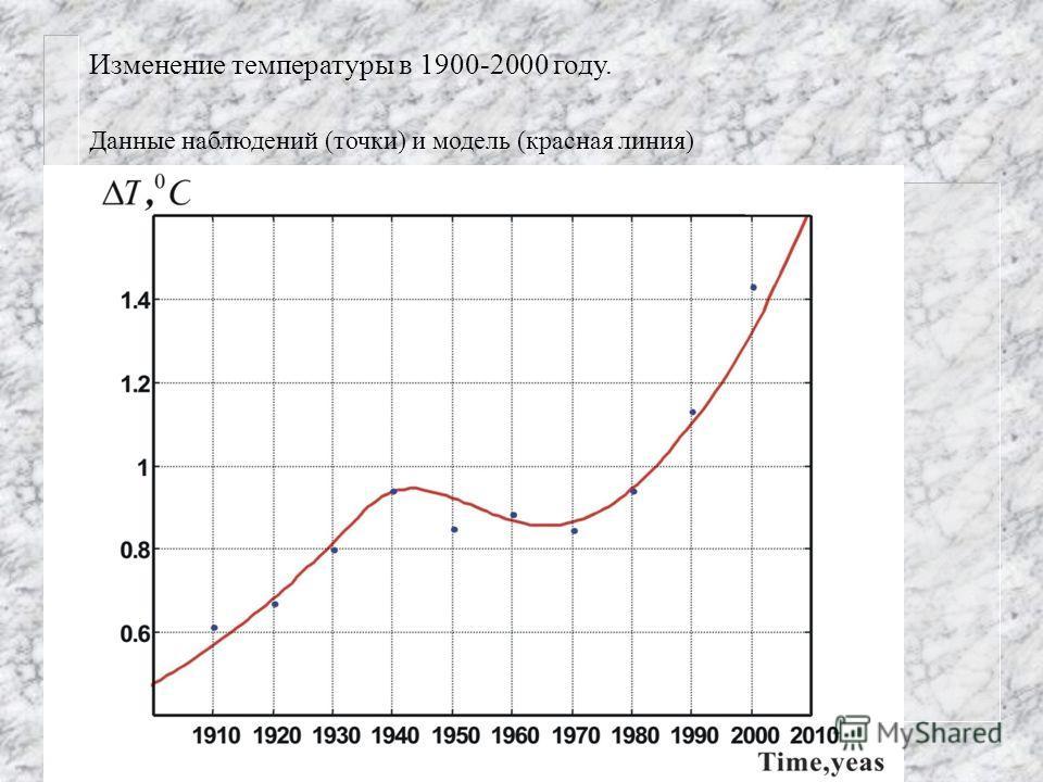 Изменение температуры в 1900-2000 году. Данные наблюдений (точки) и модель (красная линия)