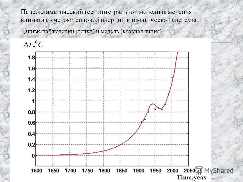 Палеоклиматический тест интегральной модели изменения климата с учетом тепловой инерции климатической системы. Данные наблюдений (точки) и модель (красная линия)