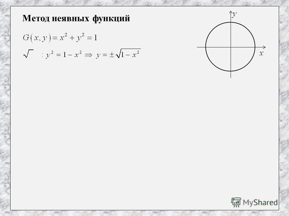 Метод неявных функций