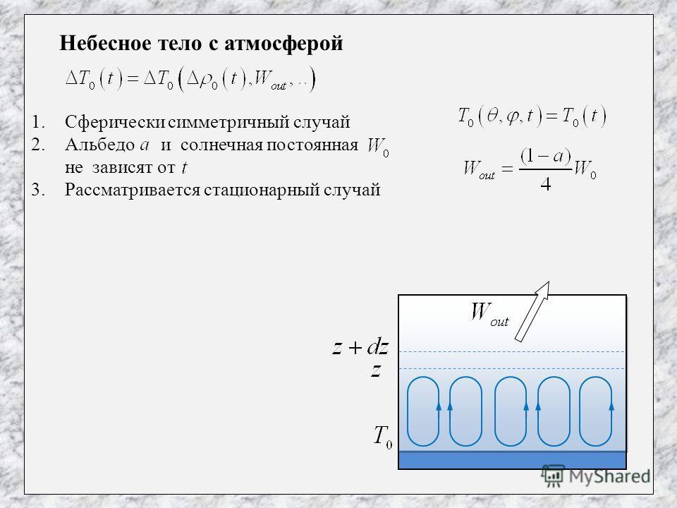 Небесное тело с атмосферой 1.Сферически симметричный случай 2.Альбедо и солнечная постоянная не зависят от 3.Рассматривается стационарный случай