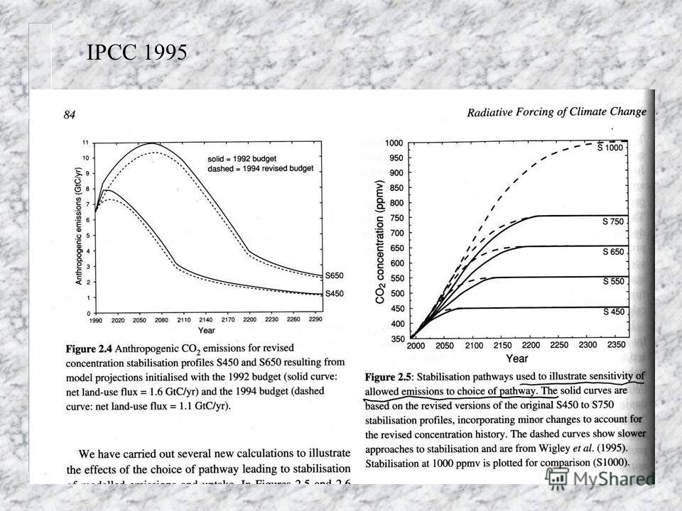 IPCC 1995
