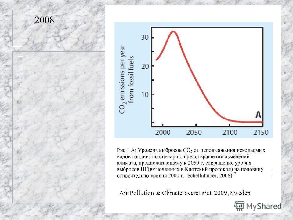 2008 Air Pollution & Climate Secretariat 2009, Sweden