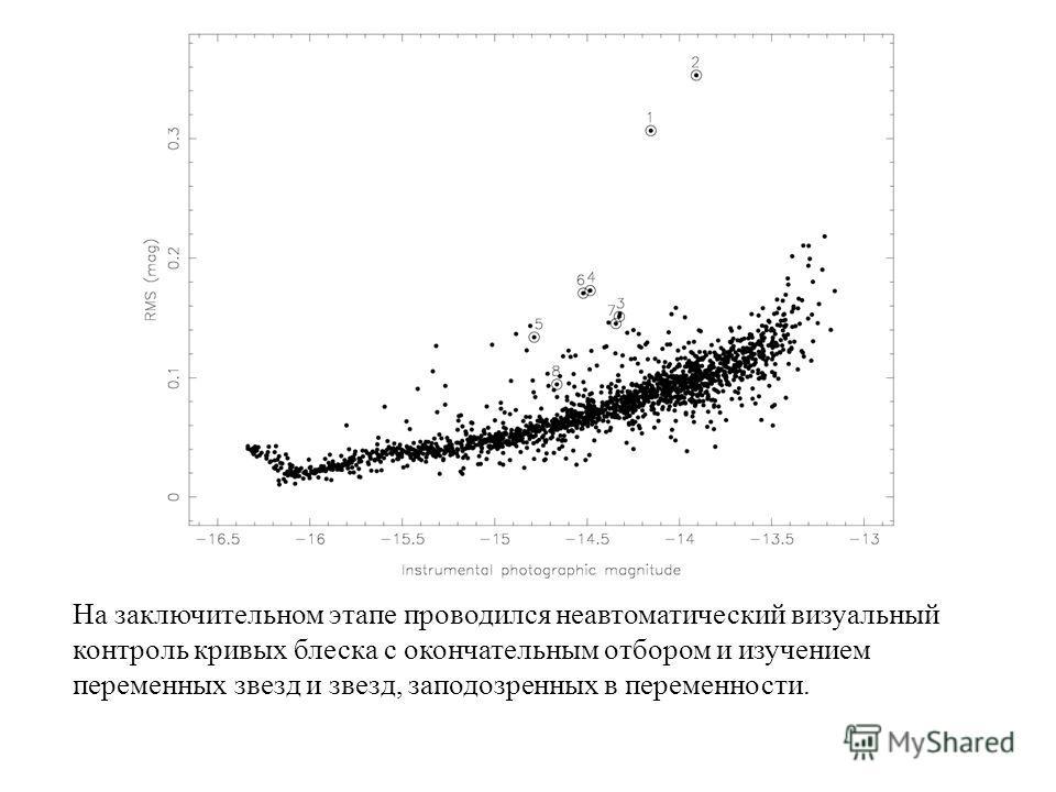 На заключительном этапе проводился неавтоматический визуальный контроль кривых блеска с окончательным отбором и изучением переменных звезд и звезд, заподозренных в переменности.