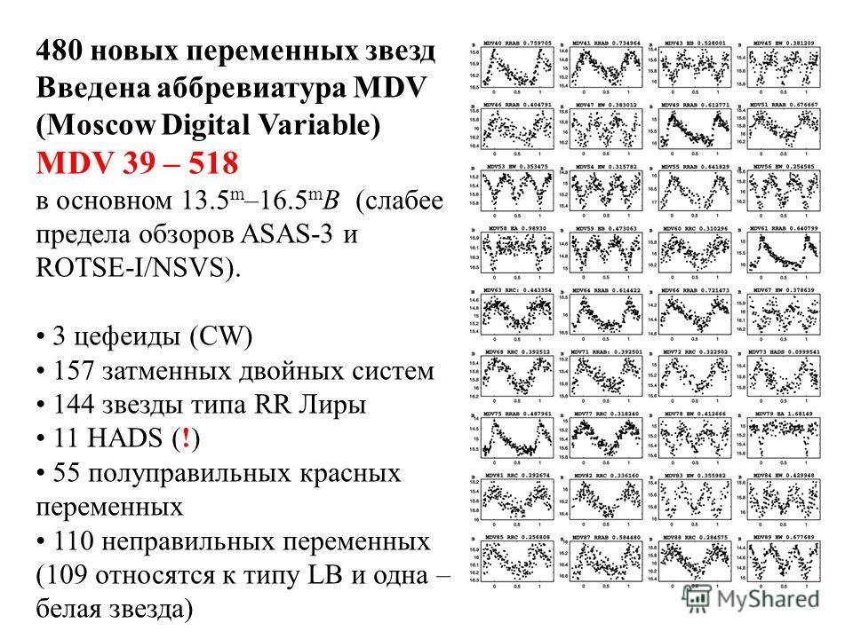 480 новых переменных звезд Введена аббревиатура MDV (Moscow Digital Variable) MDV 39 – 518 в основном 13.5 m –16.5 m B (слабее предела обзоров ASAS-3 и ROTSE-I/NSVS). 3 цефеиды (CW) 157 затменных двойных систем 144 звезды типа RR Лиры 11 HADS (!) 55