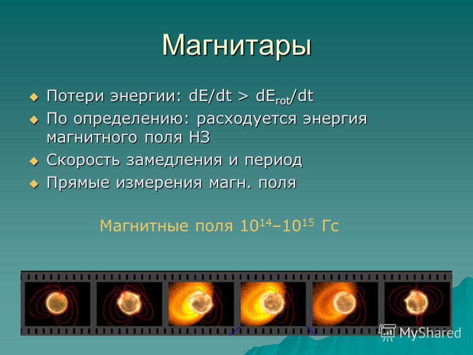 Магнитары Потери энергии: dE/dt > dE rot /dt Потери энергии: dE/dt > dE rot /dt По определению: расходуется энергия магнитного поля НЗ По определению: расходуется энергия магнитного поля НЗ Скорость замедления и период Скорость замедления и период Пр