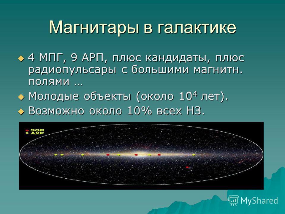 Магнитары в галактике 4 МПГ, 9 АРП, плюс кандидаты, плюс радиопульсары с большими магнитн. полями … 4 МПГ, 9 АРП, плюс кандидаты, плюс радиопульсары с большими магнитн. полями … Молодые объекты (около 10 4 лет). Молодые объекты (около 10 4 лет). Возм