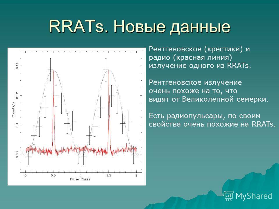 RRATs. Новые данные Рентгеновское (крестики) и радио (красная линия) излучение одного из RRATs. Рентгеновское излучение очень похоже на то, что видят от Великолепной семерки. Есть радиопульсары, по своим свойства очень похожие на RRATs.