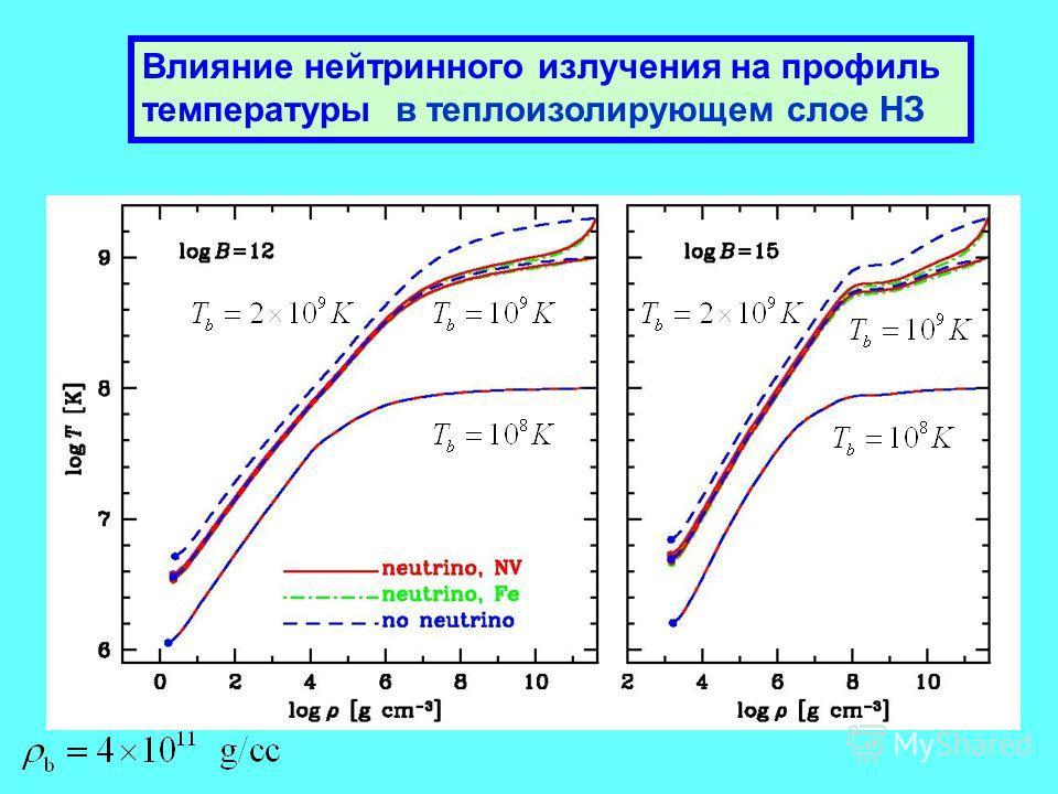 Влияние нейтринного излучения на профиль температуры в теплоизолирующем слое НЗ