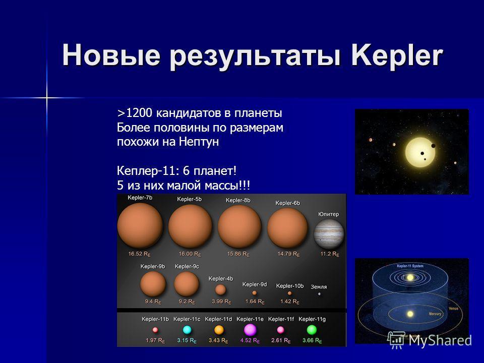 Новые результаты Kepler >1200 кандидатов в планеты Более половины по размерам похожи на Нептун Кеплер-11: 6 планет! 5 из них малой массы!!!