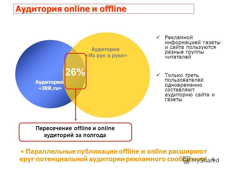 6 Аудитория «IRR.ru» Аудитория «Из рук в руки» 26% Пересечение offline и online аудиторий за полгода Аудитория online и offline Рекламной информацией газеты и сайта пользуются разные группы читателей Только треть пользователей одновременно составляют