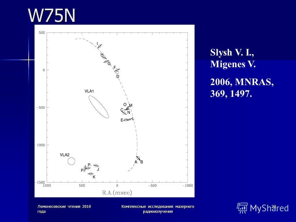 Ломоносовские чтения 2010 года Комплексные исследования мазерного радиоизлучения 23W75N Slysh V. I., Migenes V. 2006, MNRAS, 369, 1497.