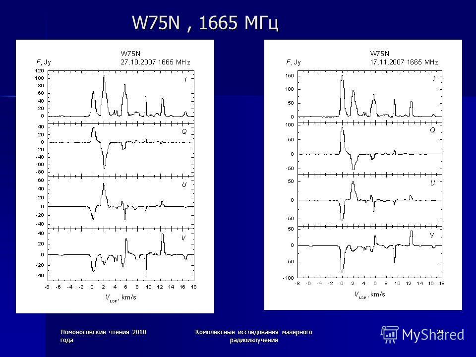 Ломоносовские чтения 2010 года Комплексные исследования мазерного радиоизлучения 24 W75N, 1665 МГц