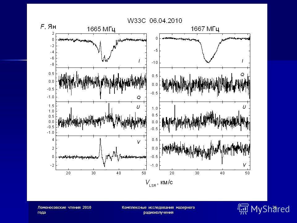 Ломоносовские чтения 2010 года Комплексные исследования мазерного радиоизлучения 26