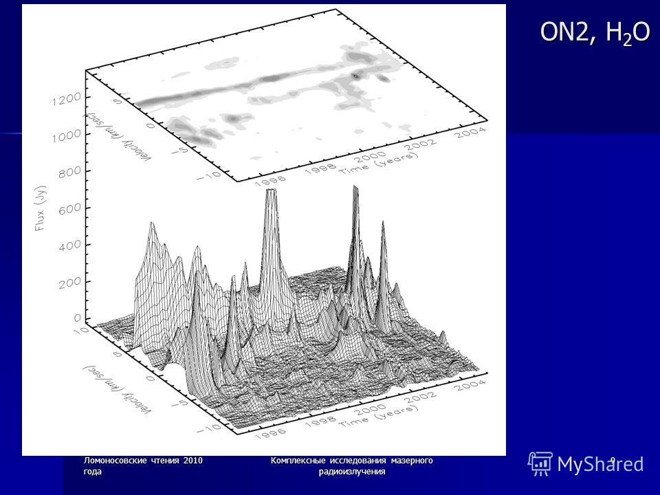 Ломоносовские чтения 2010 года Комплексные исследования мазерного радиоизлучения 9 ON2, H 2 O