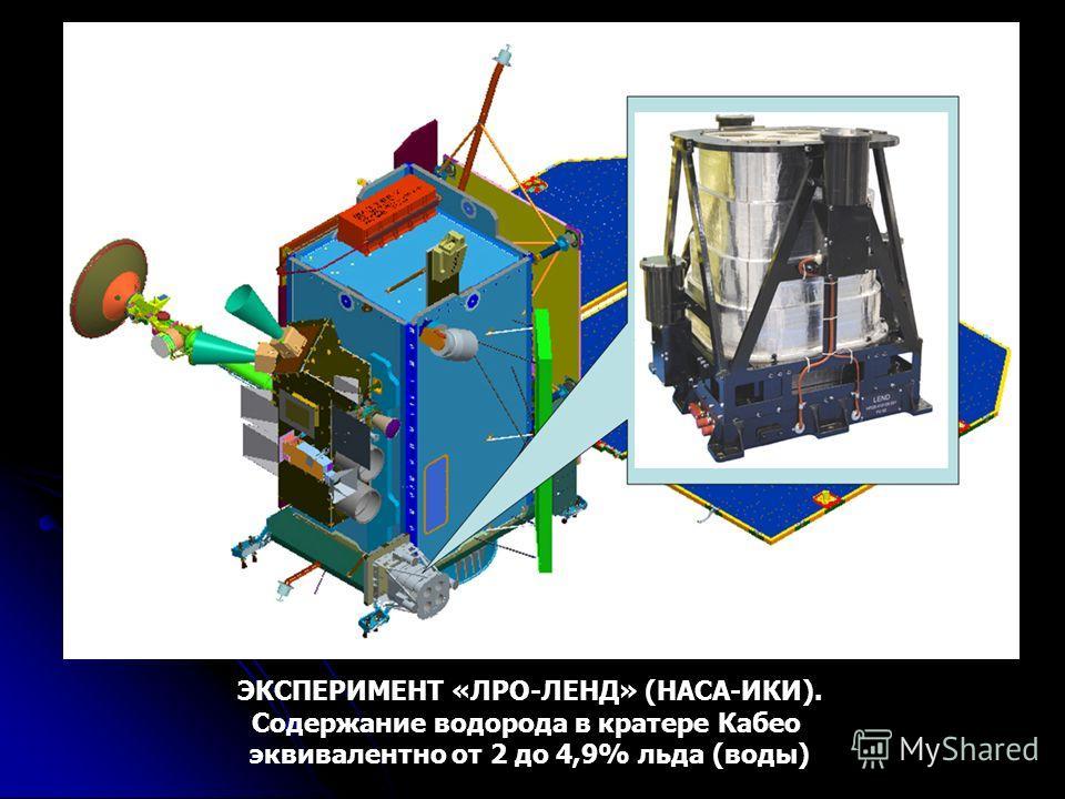 ЭКСПЕРИМЕНТ «ЛРО-ЛЕНД» (НАСА-ИКИ). Содержание водорода в кратере Кабео эквивалентно от 2 до 4,9% льда (воды)
