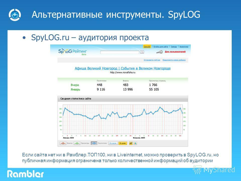 Альтернативные инструменты. SpyLOG SpyLOG.ru – аудитория проекта Если сайта нет ни в Рамблер.ТОП100, ни в Liveinternet, можно проверить в SpyLOG.ru, но публичная информация ограничена только количественной информаций об аудитории