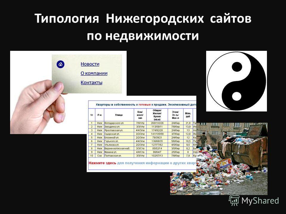 Типология Нижегородских сайтов по недвижимости